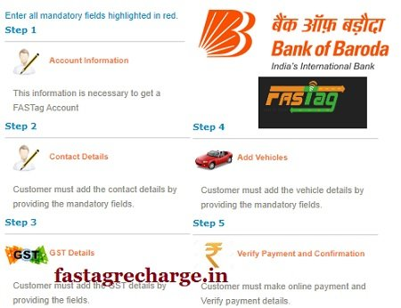 Bank of Baroda FasTag Apply Online, How To Recharge Online , Required Documents , Customer Care Helpline number